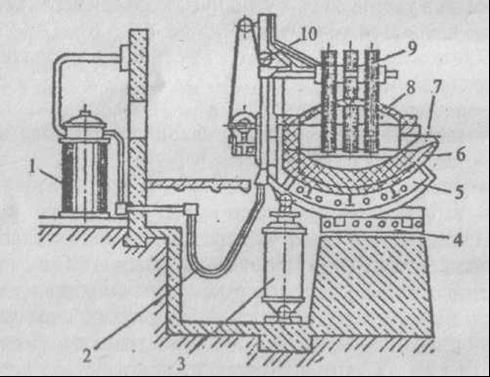 Схема дуговой электропечи: